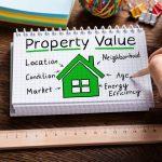Property Value Killers
